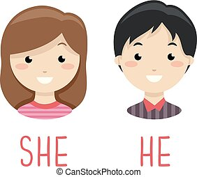 Kids Girl Boy Gender Identifier Illustration