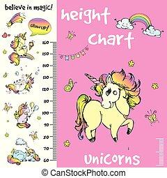 Kids height chart. Hand drawn unicorns, funny vector illustration