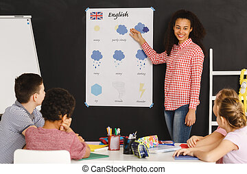 Kids learning English