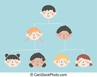 Kids Organizational Structure Illustration