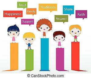 kids values infographic - happy kids infographic values
