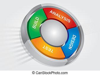 kierownictwo, projekt, wykres