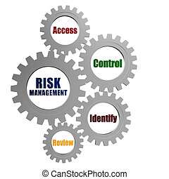 kierownictwo, ryzyko, handlowy, szary, pojęcie, mechanizmy,...