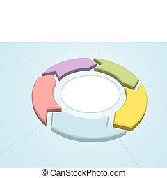 kierownictwo, workflow, proces, strzały, koło, cykl