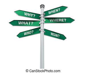 kierunki, pytanie, słówko, znak
