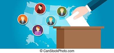 kiescollege, de politiek van de v.s., vertegenwoordiger,...