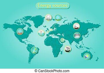 kilder, energi, infographics