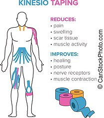 Kinesiology taping. Reduses and improves. Illustration for ...