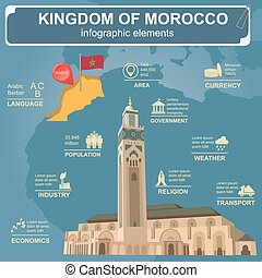 Kingdom of Morocco infographics, statistical data, sights....