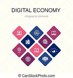 kiszámít, e-business, szín, ikonok, digitális, adatok, e-commerce, gazdaság, opció, infographic, egyszerű, technológia, középcsatár, 10, design.