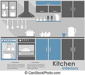 Kitchen Interior infographic design - Kitchen Interior...