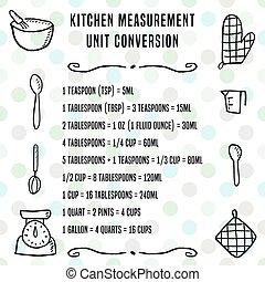 Kitchen units vector - Kitchen unit conversion chart - ...