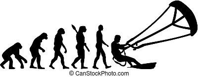 kitesurfing, évolution