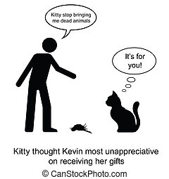 Kitty present - Kevin hated receiving gifts from Kitty...