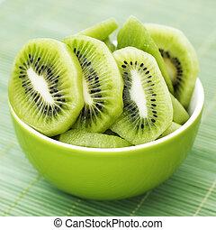 kiwi plate