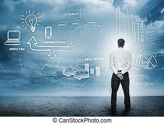 kläckning av ideer, betrakta, marknadsföra, affärsman