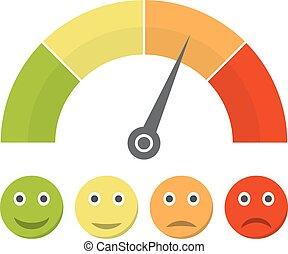 klantentevredenheid, meter, met, anders, emotions., vector, illustration., de kleur van de schaal, met, richtingwijzer, van, rood, om te, groene, en, de, schub, van, emoties