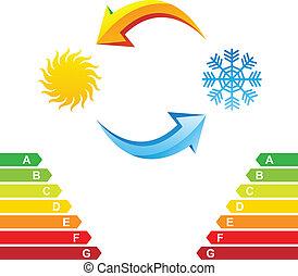 klasse, energie, tabelle, konditionieren, luft