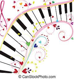 klavír klaviatura