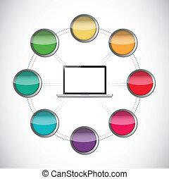 kleur, verbinding, draagbare computer, netwerk, illustratie