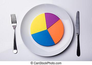 kleurrijke, cirkeldiagram, op wit, schaaltje