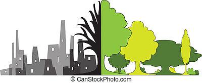 klima verminderung