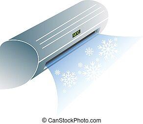 klimaanlage, system