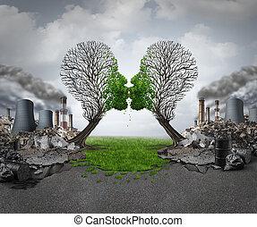 klimat, återvinnande