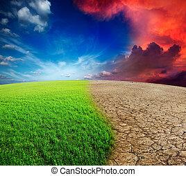 klimaveränderung