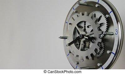 klok, toestellen