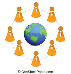 klot, affär, nätverk