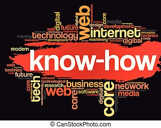 Know-how word cloud collage, technology business concept background