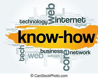 Know-how word cloud collage, technology business concept...