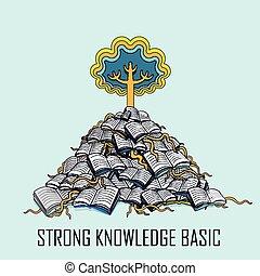 knowledge concept