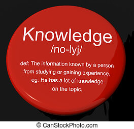 Knowledge Definition Button Shows Information Intelligence And Education