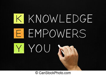 Knowledge Empowers You Acronym - Hand writing Knowledge...