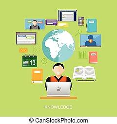 Knowledge flat design illustration concept.