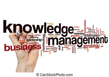 Knowledge management word cloud