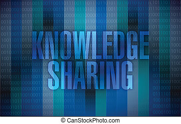 knowledge sharing message over