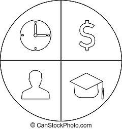 knowledge., styl, handlowe ikony, concept., nowoczesny, web., pieniądze, czas, wektor, ilustracja, czysty, kreska, człowiek, projektować