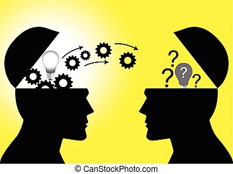 Knowledge Transfer - Knowledge or ideas sharing between two ...