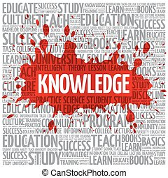 KNOWLEDGE word cloud, education concept