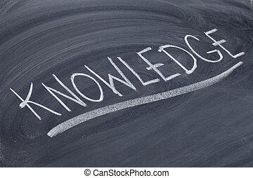 knowledge word on blackboard