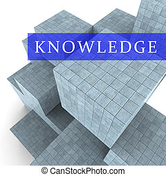 Knowledge Words Show Know How 3d Rendering - Knowledge Words...