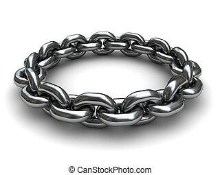 koło, łańcuch
