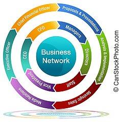 koło, handlowy, sieć, strzała, wykres