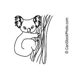 koala cartoon drawing.
