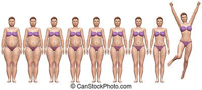 kobieta, ciężar, powodzenie, atak, dieta, tłuszcz, po, przed