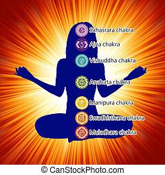 kobieta, w, lotosowe położenie, z, siódemka, chakras., eps, 8