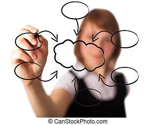 kobieta, whiteboard, wykres, ręka, 2, rysunek